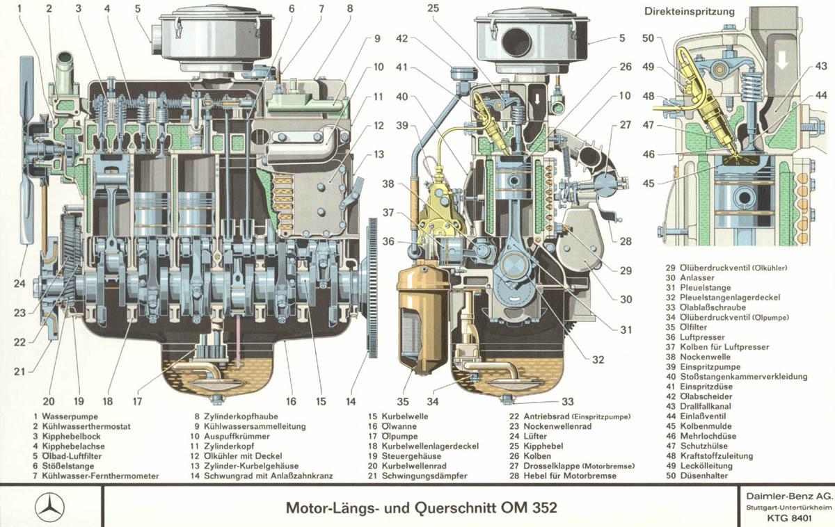 Motor OM 352