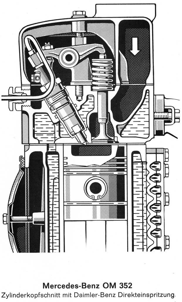 Motor_OM352