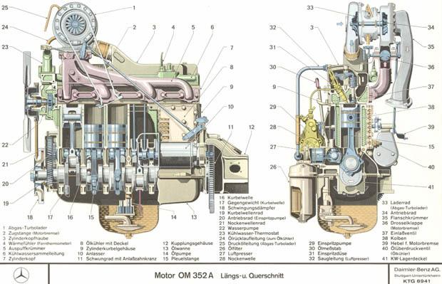 motor_OM352A