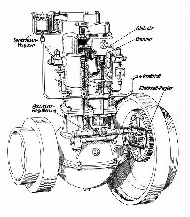 Daimler Phoenix-Motor 1896 im Heck